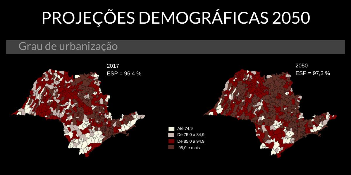 Projeções demográficas 2050
