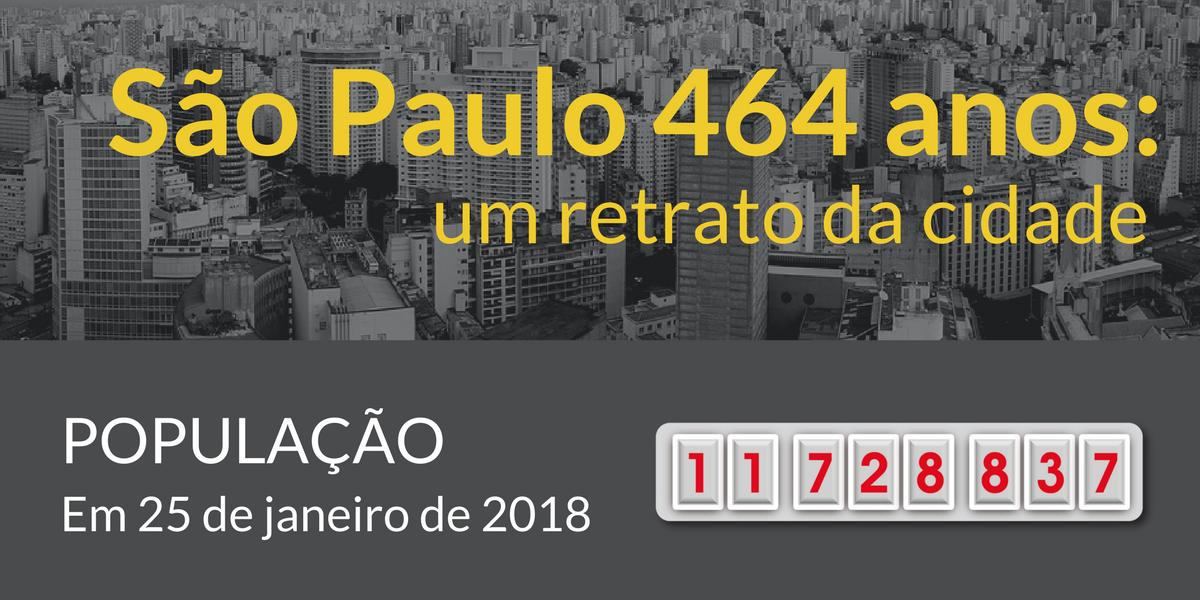 São Paulo 464 anos: um retrato da cidade